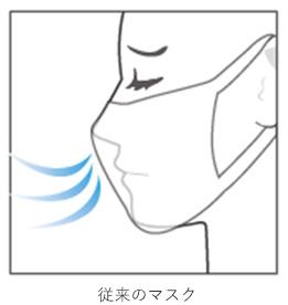 従来のマスク